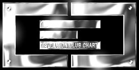 Logo Evolution Club Chart